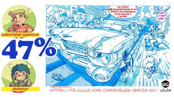 47%...Dimanche on fait 50 ? ;)