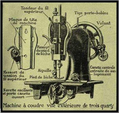 Blog de eoas vs page 2 eoas vs - Comptoir phoceen de la machine a coudre ...
