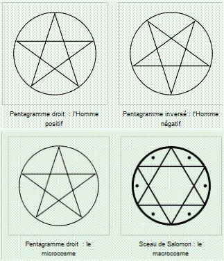 Pentagramme et Pentacle.
