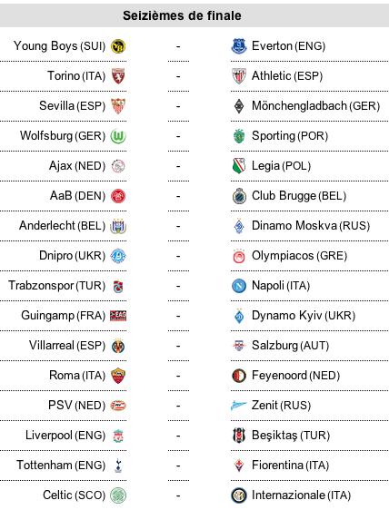 Tirage au sort de la Ligue des champions de l'Europa League !