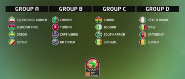 Coupe d'Afrique des Nations