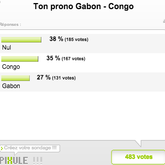 CAN 2015 : Guinée Equatoriale / Burkina Faso - Gabon / Congo