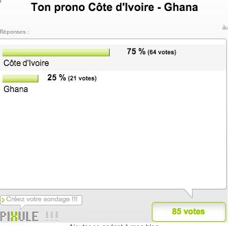 Finale CAN 2015 : C�te d'Ivoire - Ghana
