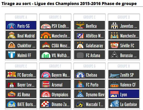 Ligue des Champions : le tirage au sort