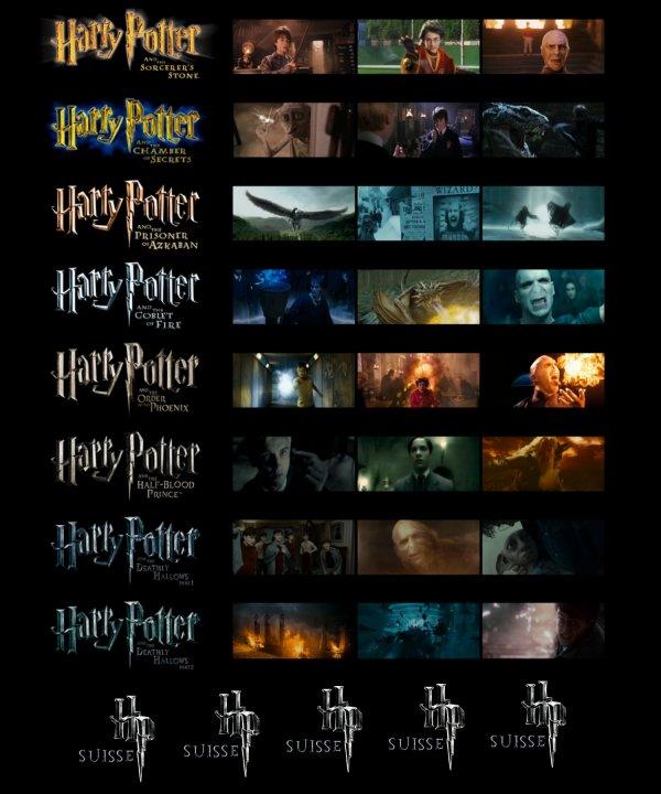 Articles de harrypottersuisse tagg s harry potter et les reliques de la mort partie 2 harry - Harry potter 8 et les portes du temps ...