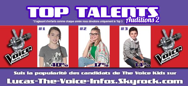 #RESULTATS: Top Talents - Auditions 2