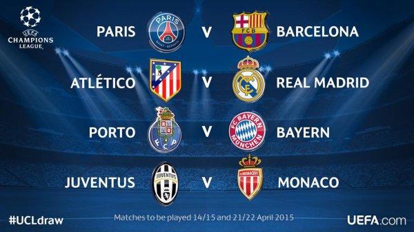 Ligue des Champions 2014-2015 : tirage au sort des quarts de finale