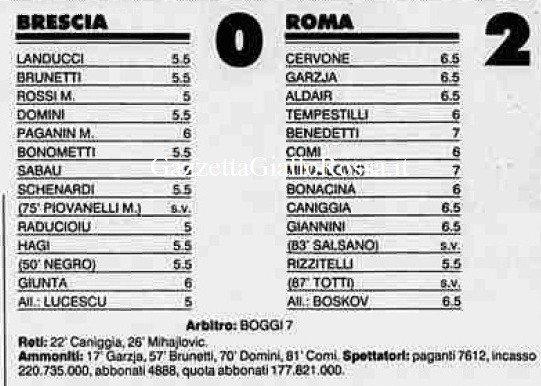 Il y a 23 ans, Francesco Totti d�butait avec l'AS Roma
