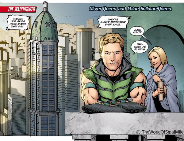 Le retour de Smallville en Comics !