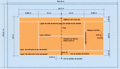Lawn tennis court dimensions