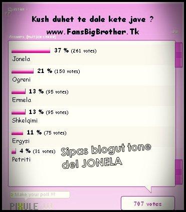 Sipas votave tuaja del Jonela !!