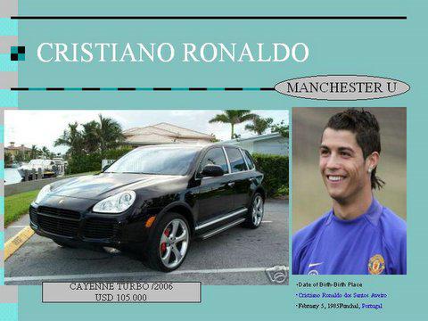 la voiture de cristiano ronaldo marwouta mkach5a est. Black Bedroom Furniture Sets. Home Design Ideas
