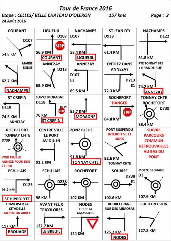 TOUR DE FRANCE DES MOTOS ANCIENNES ETAPE 04 ITINERAIRE