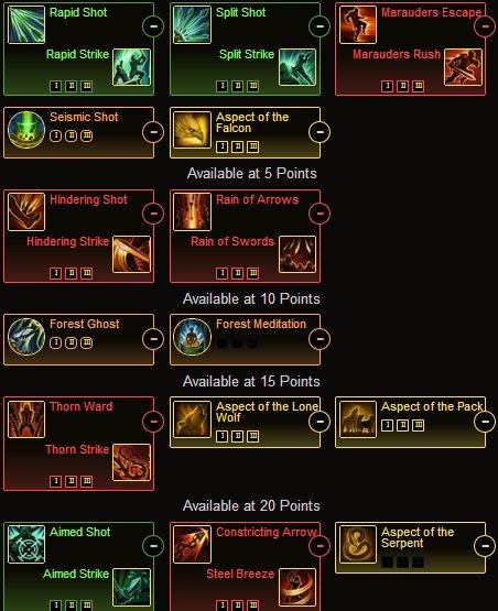 Neverwinter Hunter Ranger Archery Build