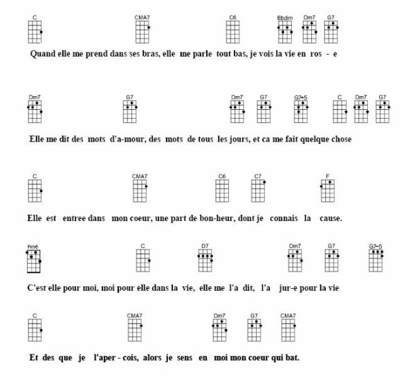 La vie en rose - Edith Piaf - Tablature ukulélé