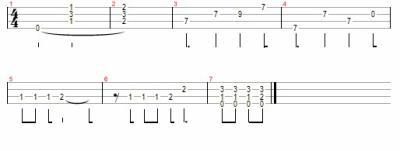 Partition guitare simpson - Guitare simpson ...