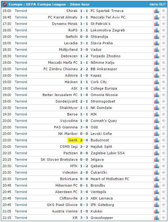 Europa League - 2�me tour