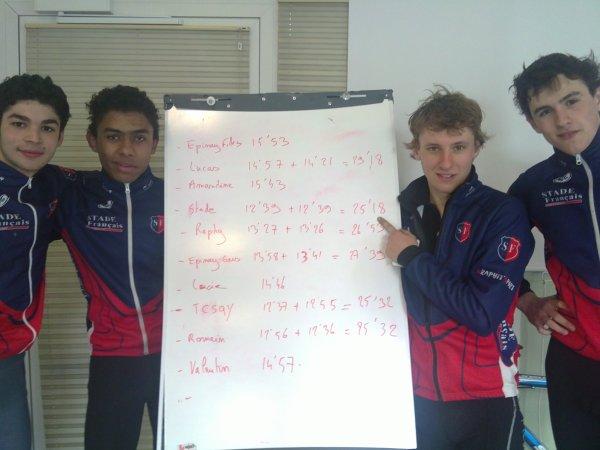 Les jeunes au top au stage de ligue d'Aubigny!