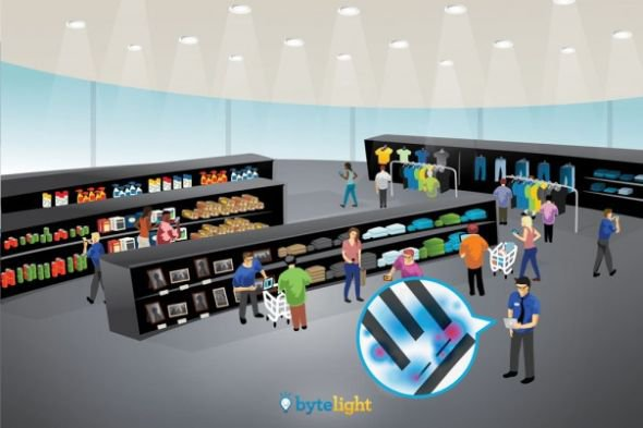 Indoor navigation new technology: LED lights + smartphones organize communications network