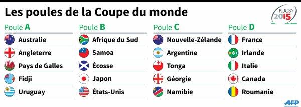 Coupe du monde de rugby 2015 en angleterre midiaou - Calendrier coupe de monde de rugby 2015 ...