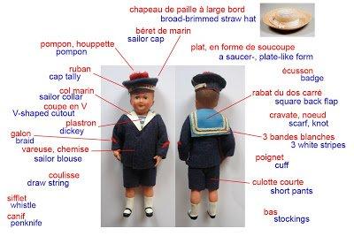 Origine du costume marin que portaient les enfants...