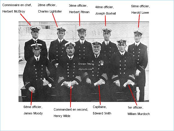 Titanic : L'équipage - Compétence et dévouement.