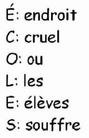 phrase drole site de rencontre Vénissieux