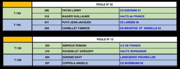 les poules des picards au France T�te � T�te et doublette f�minin 2015