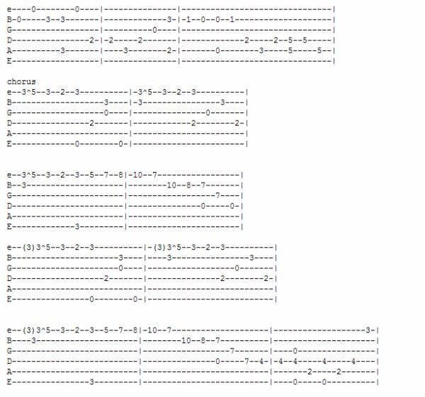 partitions guitare: