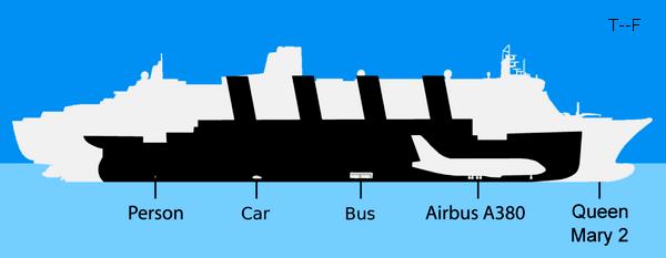 .  >> Le RMS Titanic : des dimensions hors du commun      . ●Newsletter ●Michael-Vaughn ●Amis ? ●Fan ? ●Affilié ? ●LaViePriveDesStars ●Boîte à questions.