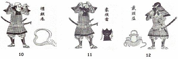 Comment mettre une armure Japonaise
