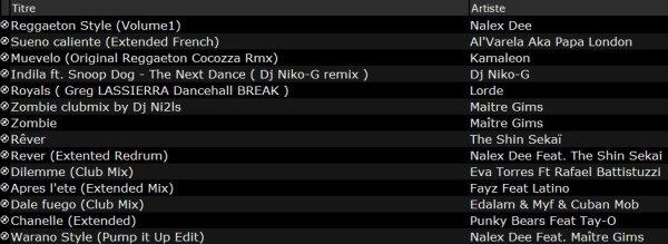 Mix Club Février 2014 By DJ Coche(Part1)