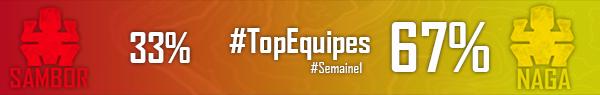 #RESULTATS: Top des Aventuriers & des �quipes - Semaine 1