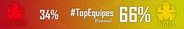 #RESULTATS: Top des Aventuriers & des �quipes - Semaine 3