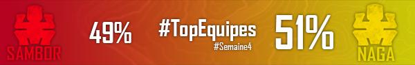 #RESULTATS: Top des Aventuriers & des �quipes - Semaine 4