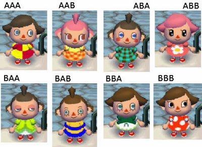 Visages Du Personnage Femme Animal Crossing Wii Let S