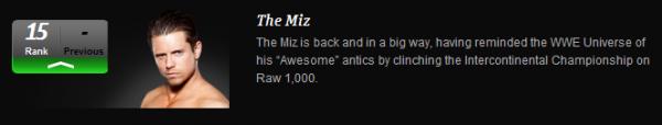 The Miz : Les News!