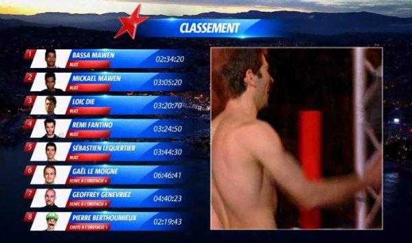 #RAPPEL: Les qualifi�s - Episode 2