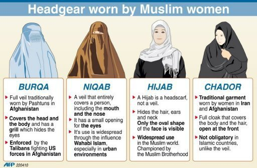 islamitische prostituee