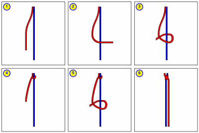 source  http//alayhak.perso.cegetel.net/bracelets/technique/bresilien.html]