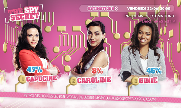 Secret Story 6 : Estimations des nominations : Capucine - Caroline - Ginie. www.TheSpySecret.skyrock.com