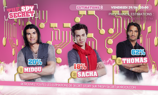 Secret Story 6 : Estimations des nominations : Midou - Sacha - Thomas. www.TheSpySecret.skyrock.com