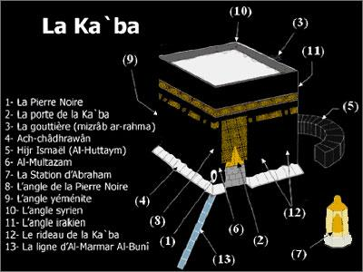Blog de yasminousselyon l 39 islam for Interieur de la kaaba