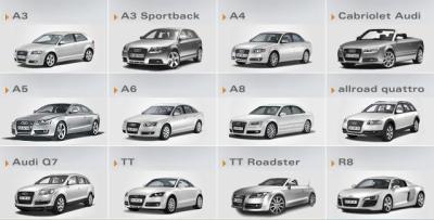 La gamme Audi - Bienvenue chez Audi!!