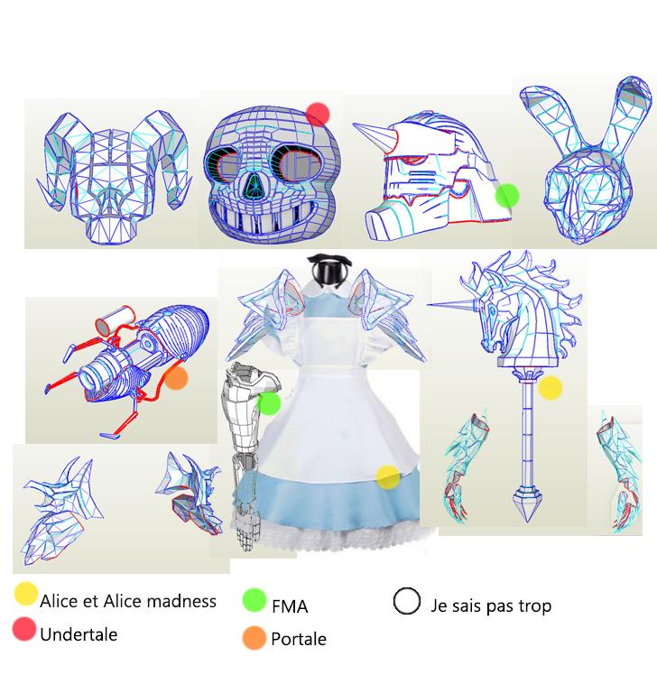 Pour le futur cosplay