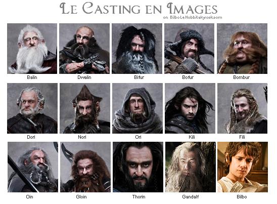 Casting The Hobbit