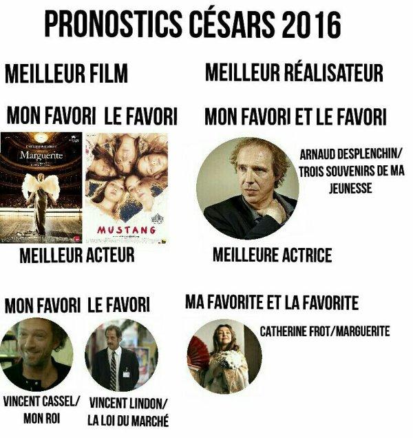 Pronostics C�sars 2016