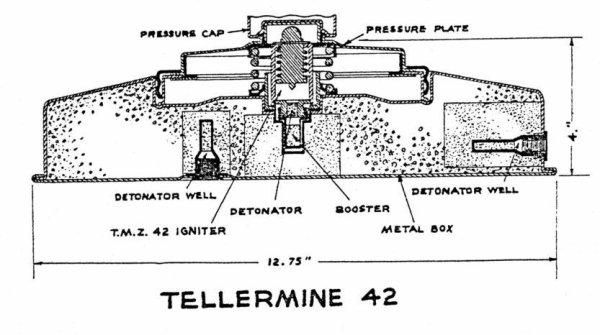 TELLERMINE 42 ALLEMAND WW2