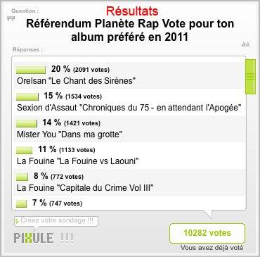 RESULTAT DU REFERENDUM PLANETE RAP : MEILEUR ALBUM  2011