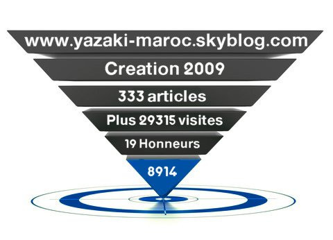 Yazaki maroc email